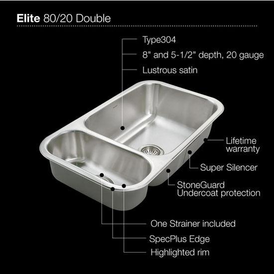 Elite Series 80/20 Undermount Double Bowl Kitchen Sink by Houzer ...