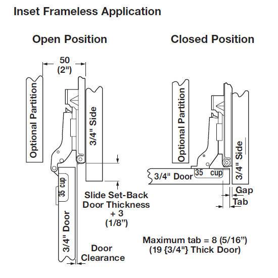 Inset Frameless Application/Overlay Face Frame Application