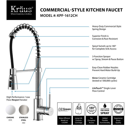 Kitchen Sink Specifications Kraus krs khf200 33 kpf1612 ksd30ch stainless steel farmhouse view larger image workwithnaturefo
