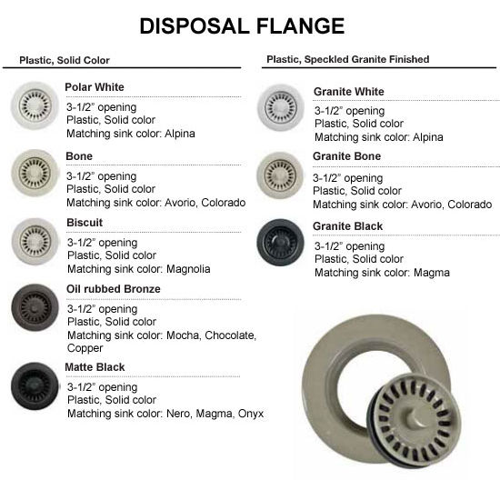 "Houzer Color Disposal Flange 3-1/2"" Opening, Speckled Granite Black Finish"