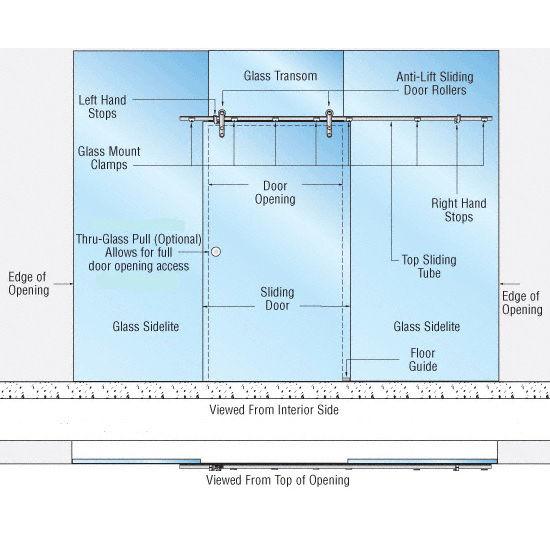 View Larger Image  sc 1 st  KitchenSource.com & Sliding Door Hardware Flux Series Single Sliding Door Mount Kit ...