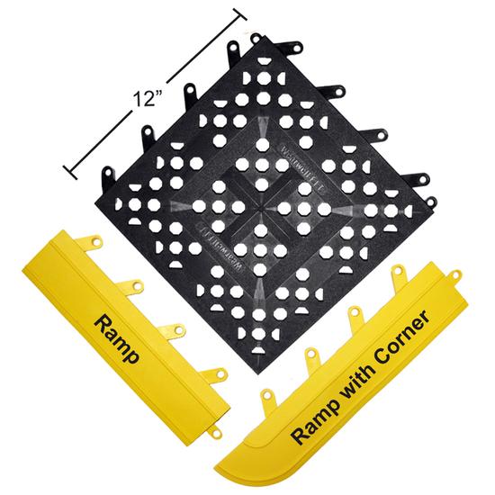 Wearwell FIT Functional Interlocking Ramps